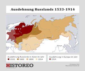 Die Expansion des Zarenreichs Russland zwischen 1533 und 1914.